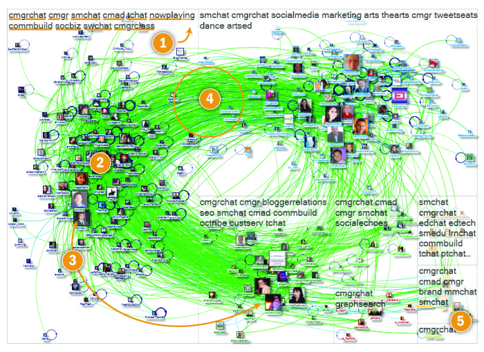 social media affecting our communication