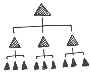 Inbound Terms - Segmentation