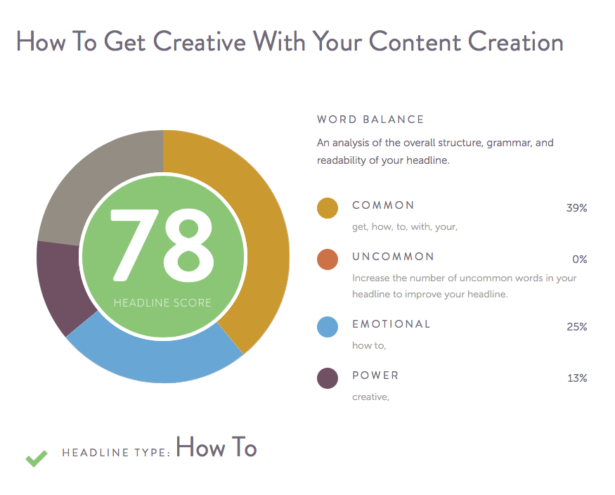content creation tools   tools for content creation