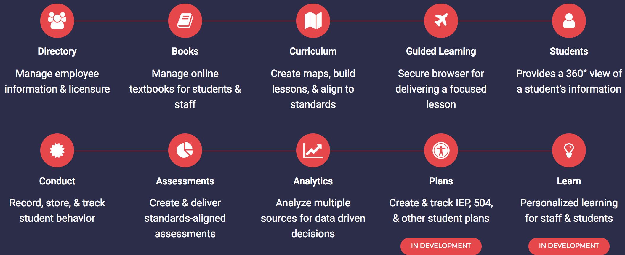 open source learning management system | open source platform software for education