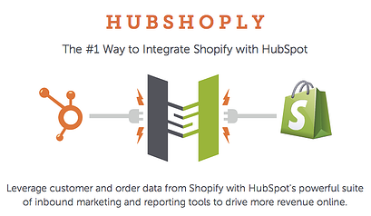 HubSpot Shopify Integration
